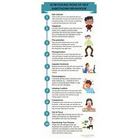 Self sabotage help guide