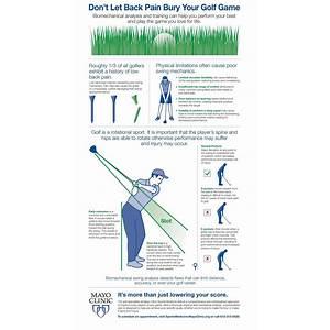 Senior golfers guide: golf clubs, golf lessons, golf tips, golf instructions for senior golfers compare