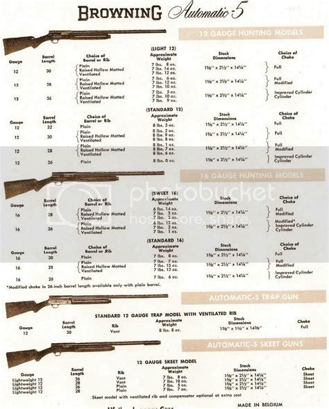 Serial Code For Browning Shotgun