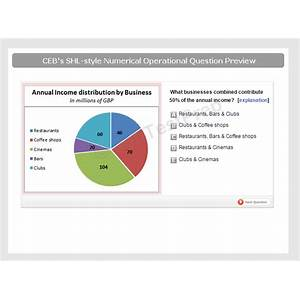 What is the best shl tests preparation?