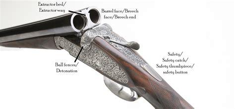 Shotgun Barrel Components