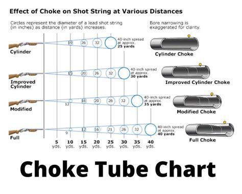 Shotgun Choke Tube Size Chart And Shotgun Pellet Velocity Vs Distance