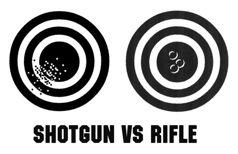 Shotgun Vs Rifle Approach