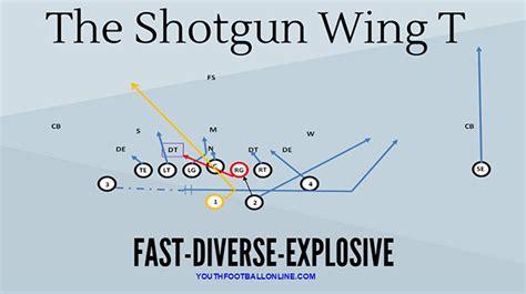 Shotgun Wing T Offense Pdf