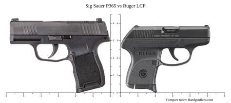 Sig P365 Vs Lcp Size