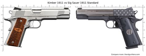 Sig Sauer 1911 Vs Kimber 1911