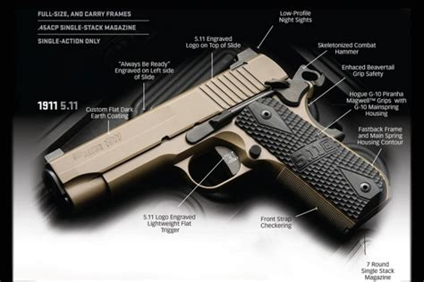 Sig Sauer 5 11 Tactical 1911 For Sale