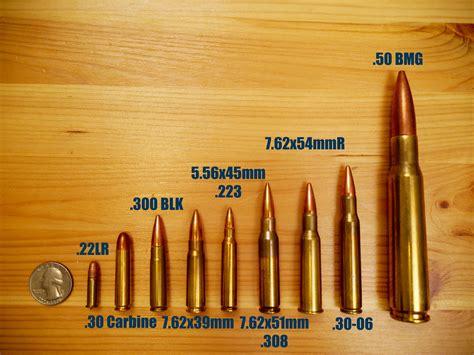 Size Of Rifle Calibers