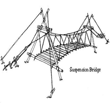 small footbridge plans.aspx Image
