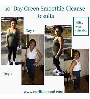Smoothie Diet Results Before And After