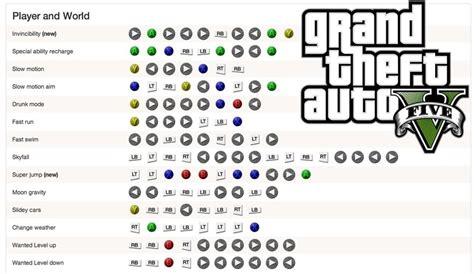 Sniper Rifle Cheat Gta V Xbox One