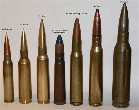 Sniper Rifle Rounds