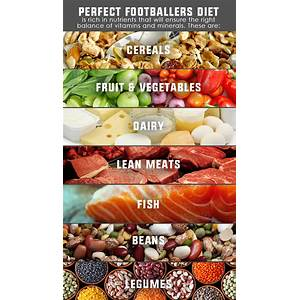 Soccer recipes, soccer nutrition, soccer food, soccer nutrition guide coupon