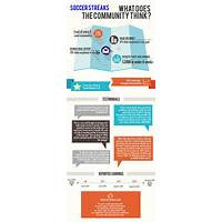 Cheapest soccer streaks secrets guidebook and vip membership (90% strike rate)!