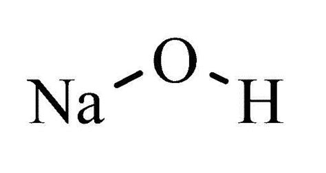 Sodium Hydroxide Equation Graph and Velocity Download Free Graph and Velocity [gmss941.online]