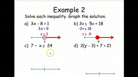 Solve The Inequality And Graph The Solution Graph and Velocity Download Free Graph and Velocity [gmss941.online]