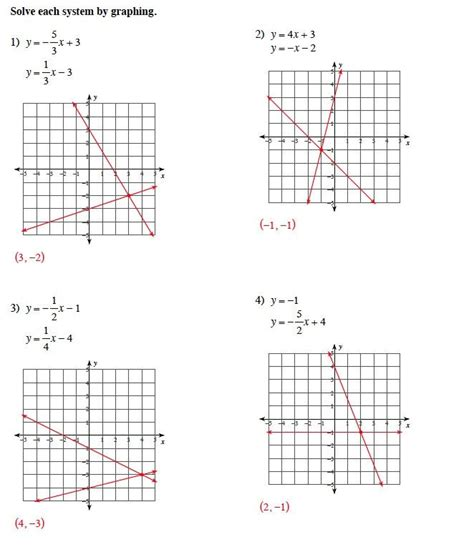 Solving Systems Of Equations By Graphing Worksheet Graph and Velocity Download Free Graph and Velocity [gmss941.online]
