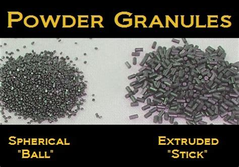 Spherical Vs Extruded Powder Shooters Forum