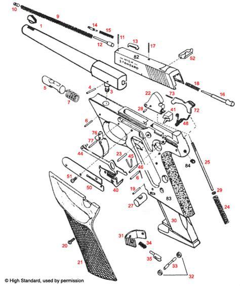 Sport King Skm M Grip Top Rated Supplier Of Firearm