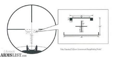 Springfield Armory 2nd Generation Scope Manual