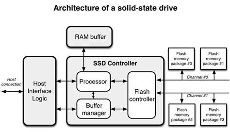 Ssd Architecture Math Wallpaper Golden Find Free HD for Desktop [pastnedes.tk]