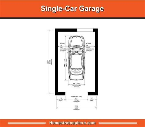 Standard 1 Car Garage Size Make Your Own Beautiful  HD Wallpapers, Images Over 1000+ [ralydesign.ml]