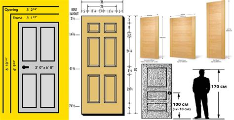 Standard Door Size Interior Make Your Own Beautiful  HD Wallpapers, Images Over 1000+ [ralydesign.ml]