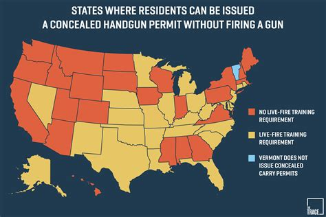 States That Allow Concealed Carry Handguns