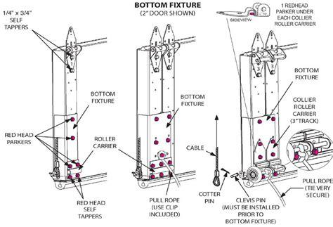 Steel Line Garage Door Owners Manual Make Your Own Beautiful  HD Wallpapers, Images Over 1000+ [ralydesign.ml]