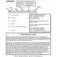 Stick technique drumming technique and advanced drumming inexpensive