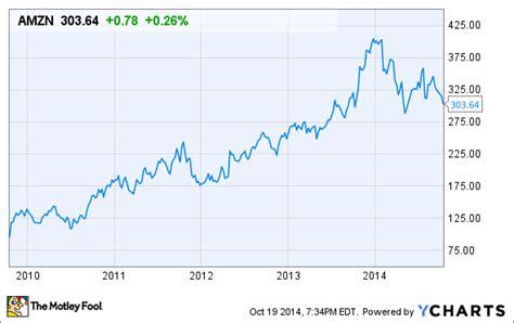 Stock 5