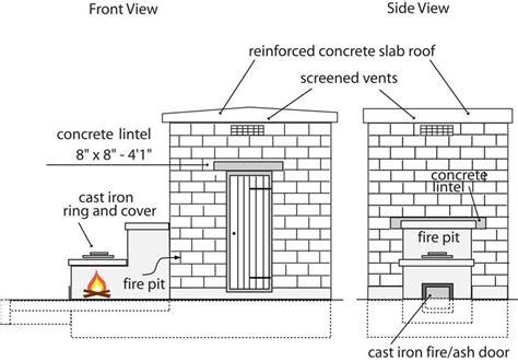 Stone smokehouse plans Image