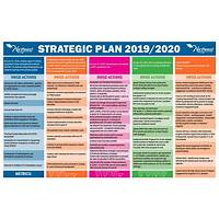 Strategic planning for schools secret code