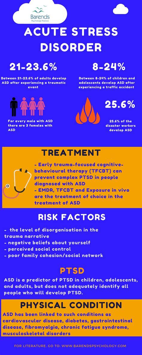 Stressor disorder Image