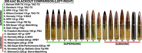 Subsonic Vs Super 300 Blackout Bullets