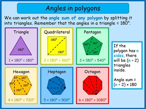 Sum Of Interior Angles Of Polygon Make Your Own Beautiful  HD Wallpapers, Images Over 1000+ [ralydesign.ml]
