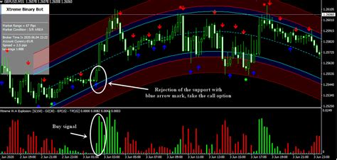 Tag Options The Best Binary Options Robot List