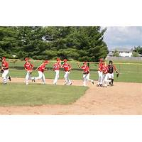 Best reviews of teach baseball by numbers a beginners manual by richard duncan