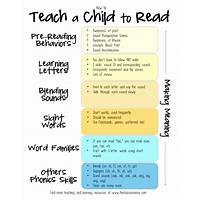Teach children to read, an easy program for parents cheap