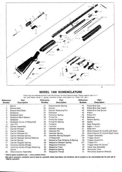Ted Williams Shotgun Model 300 Parts