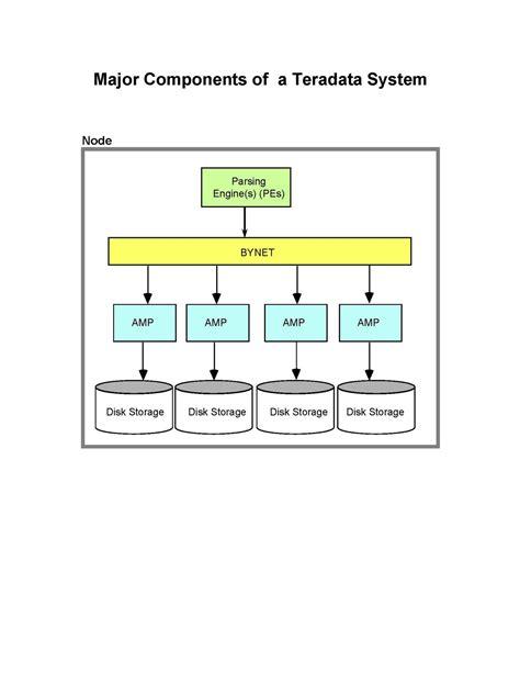 Teradata Architecture Pdf Math Wallpaper Golden Find Free HD for Desktop [pastnedes.tk]