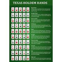 Texas holdem hands guide to be a winner guide
