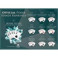 Texas holdem hands guide to be a winner reviews