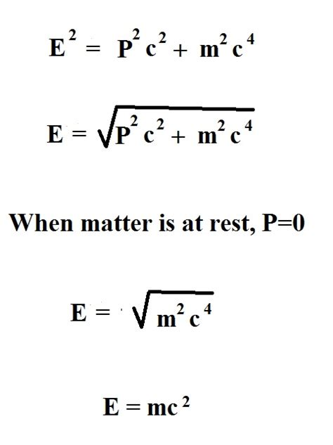 The Equation E Mc2 Relates Energy And Graph and Velocity Download Free Graph and Velocity [gmss941.online]