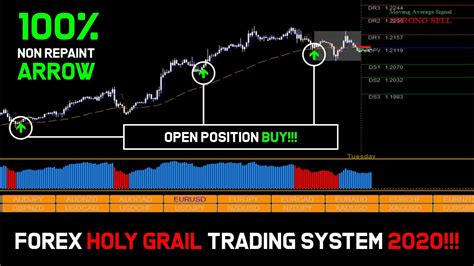 The Holy Grail Forex Trading System