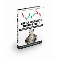 Cheapest the candlestick trading bible