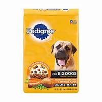 The complete dog food & nutrition guide ebooks and audios coupon
