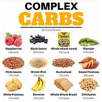 The good carb diet promotional codes