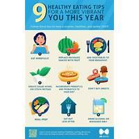 The healthy way diet: new vid = massive conversion boost secret codes