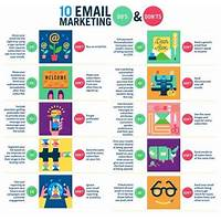 Discount the keys to email marketing success
